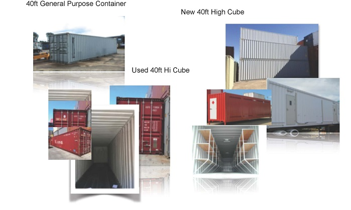 Types of Containers image 2